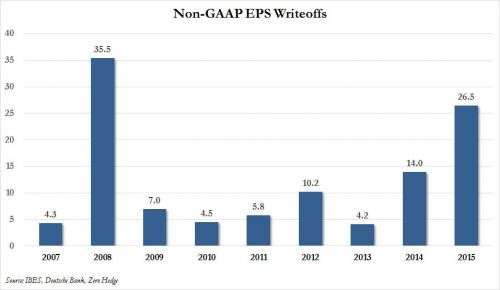 Uk gaap accounting for stock options